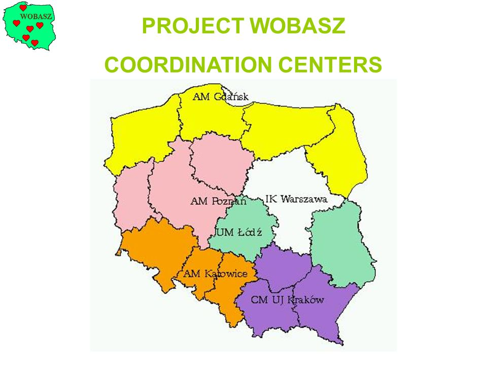 PROJECT WOBASZ COORDINATION CENTERS