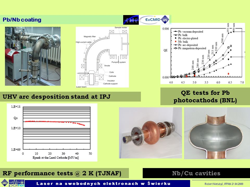 QE tests for Pb photocathods (BNL)