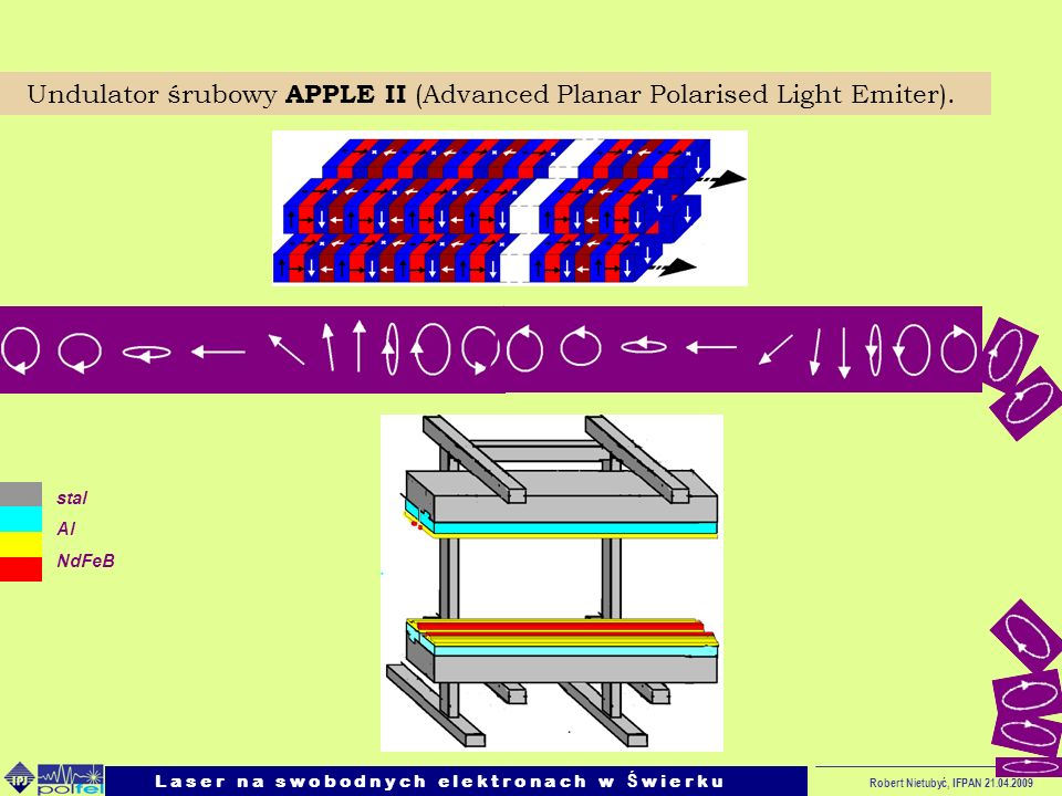 Undulator śrubowy APPLE II (Advanced Planar Polarised Light Emiter).