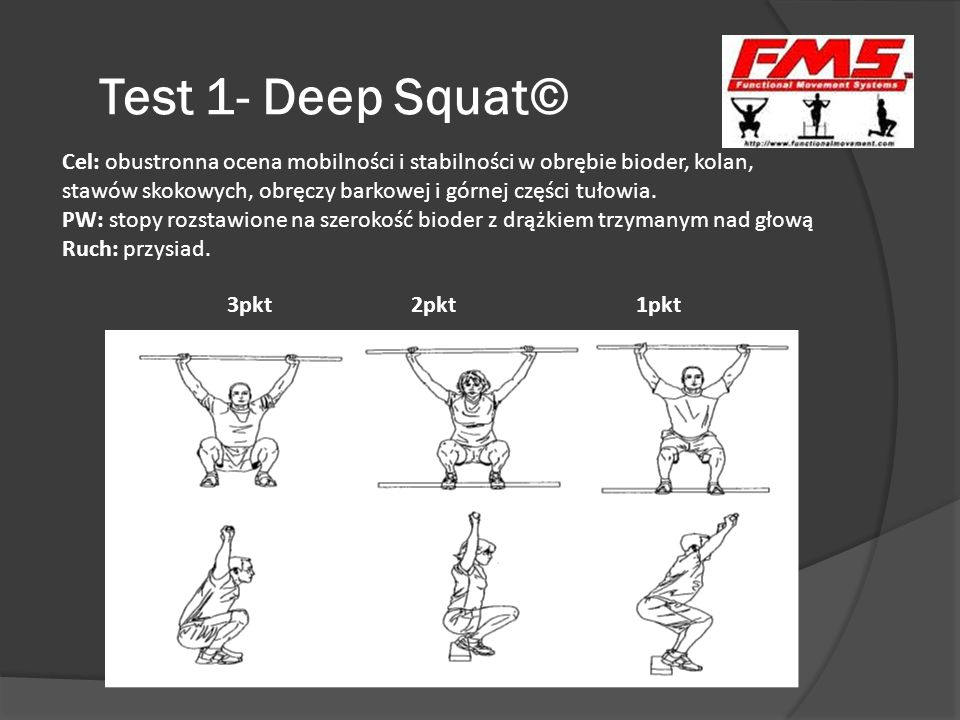 Test 1- Deep Squat©
