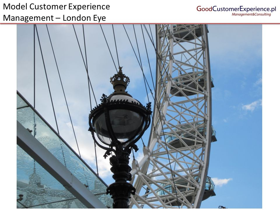Model Customer Experience Management – London Eye