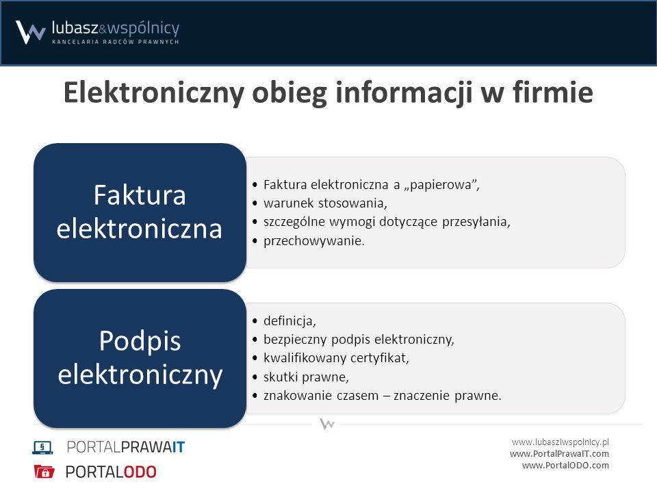 Faktura Elektroniczna Podpis Elektroniczny Aspekty Prawne Witold