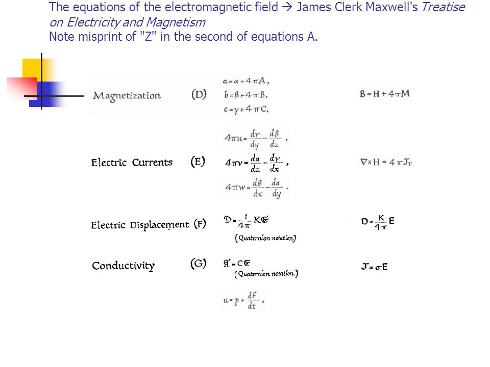 The equations of the electromagnetic field  James Clerk Maxwell s Treatise on Electricity and Magnetism Note misprint of Z in the second of equations A.