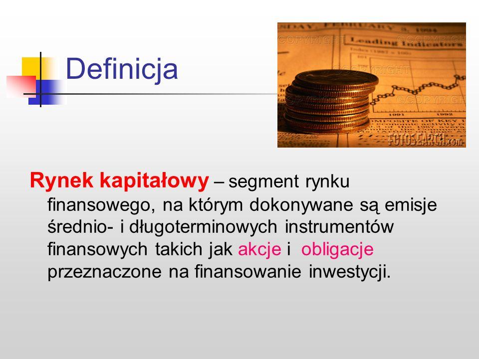 rynek kapitałowy definicja