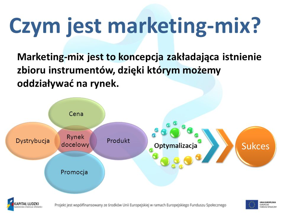 Czym jest marketing-mix
