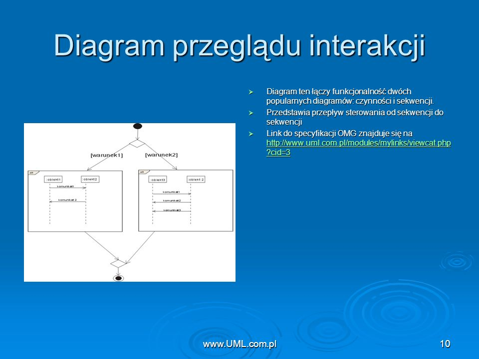 Unified Modeling Language Ppt Pobierz
