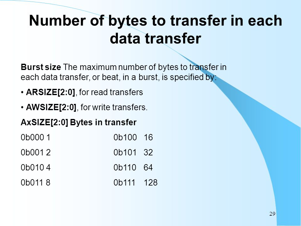 Number of bytes to transfer in each data transfer