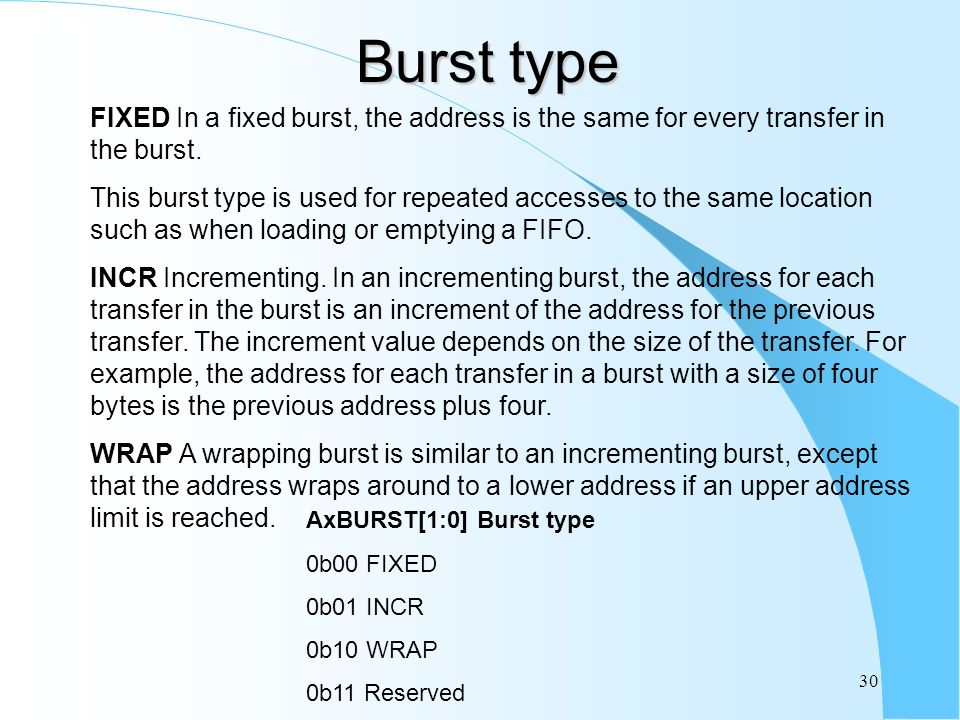 Burst type FIXED In a fixed burst, the address is the same for every transfer in the burst.