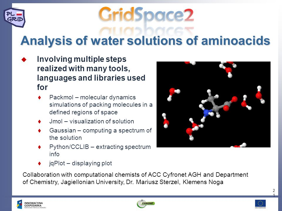 Analysis of water solutions of aminoacids