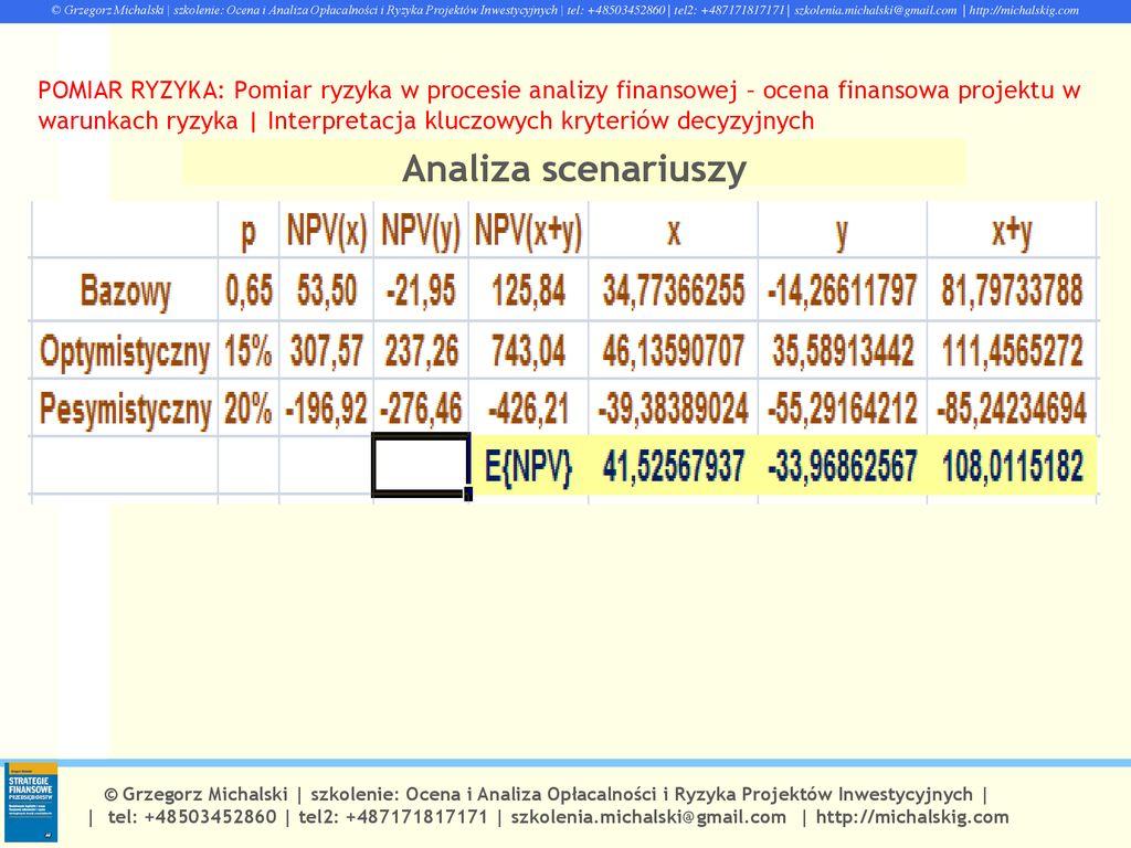 aa7ada002ed1da POMIAR RYZYKA: Pomiar ryzyka w procesie analizy finansowej – ocena  finansowa projektu w warunkach ryzyka