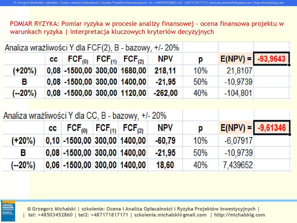ecb94d2f6fa9e2 56 POMIAR RYZYKA: Pomiar ryzyka w procesie analizy finansowej – ocena  finansowa projektu w warunkach ryzyka | Interpretacja kluczowych kryteriów  decyzyjnych