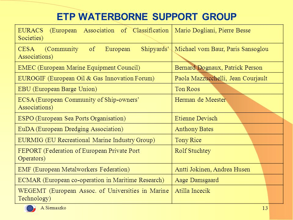 ETP WATERBORNE SUPPORT GROUP