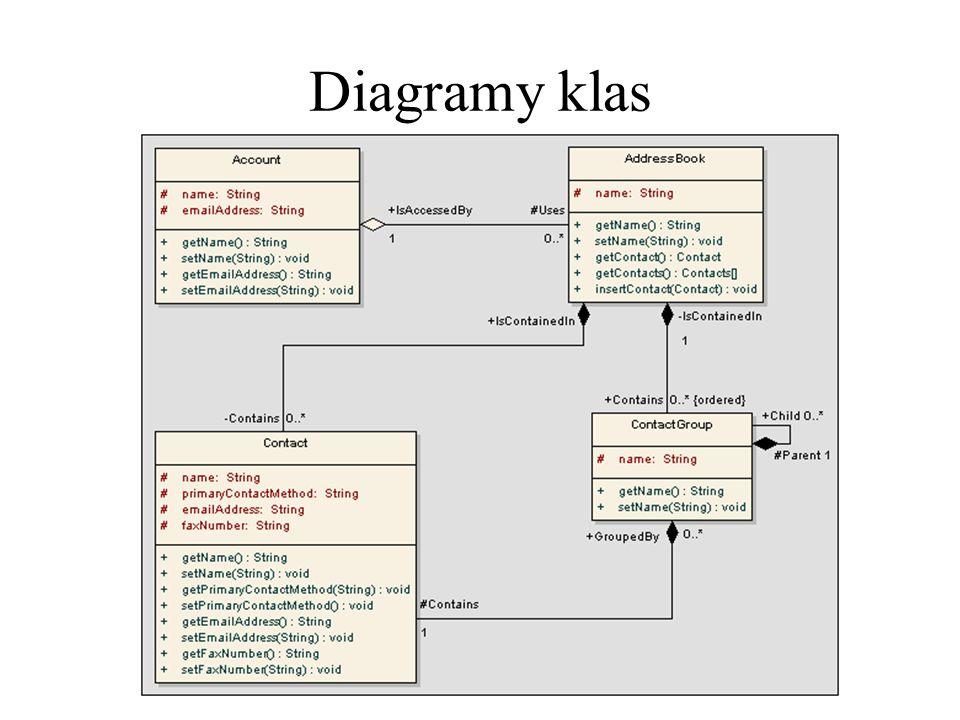 Diagram klas kluczowymi elementami s klasy class ppt pobierz 37 diagramy klas ccuart Gallery
