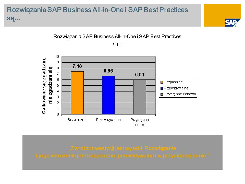 Rozwiązania SAP Business All-in-One i SAP Best Practices są...