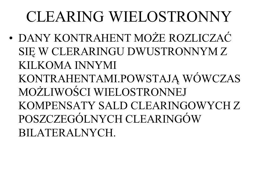 CLEARING WIELOSTRONNY