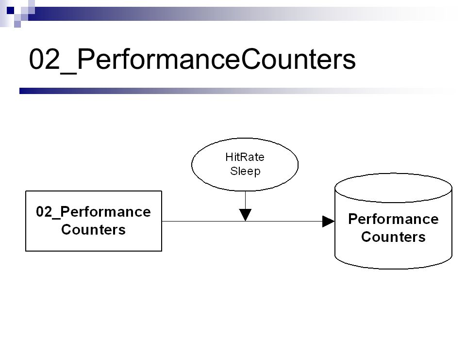 02_PerformanceCounters