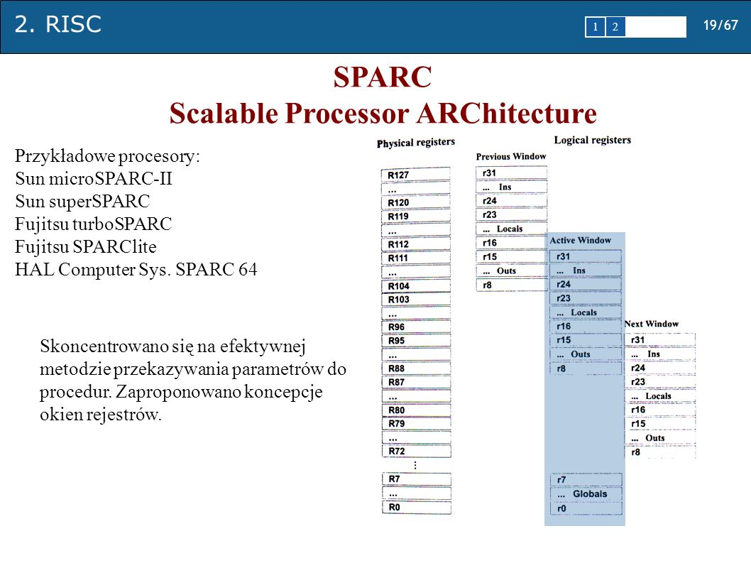 Scalable Processor ARChitecture