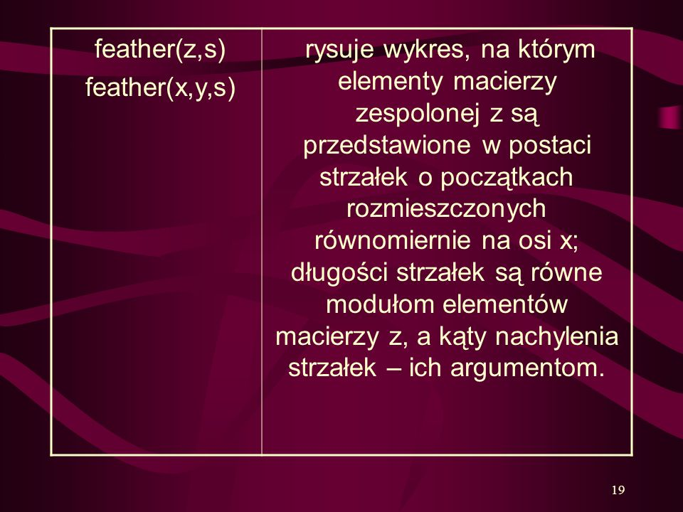 feather(z,s) feather(x,y,s)
