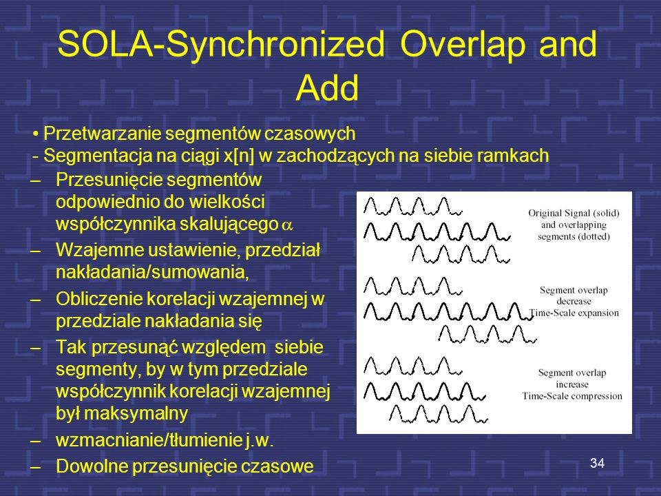 SOLA-Synchronized Overlap and Add