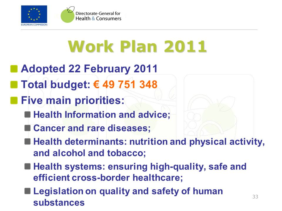 Work Plan 2011 Adopted 22 February 2011 Total budget: €