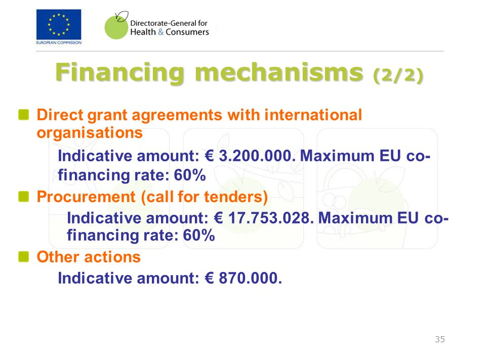 Financing mechanisms (2/2)
