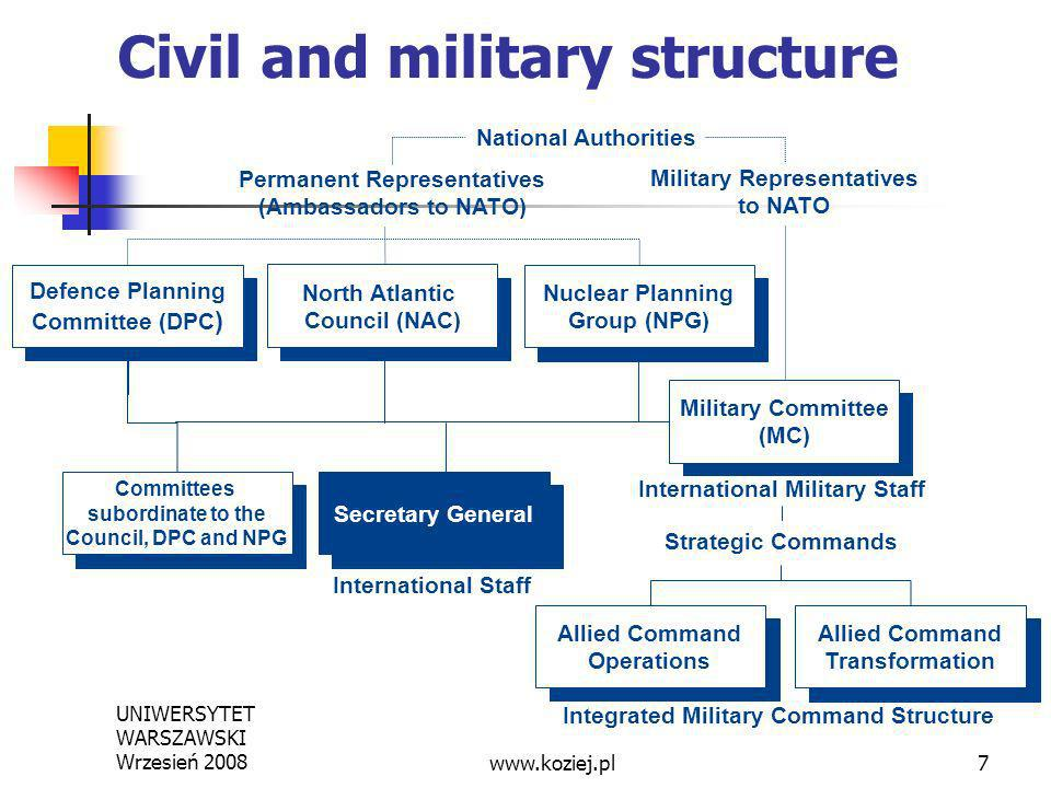 Civil and military structure
