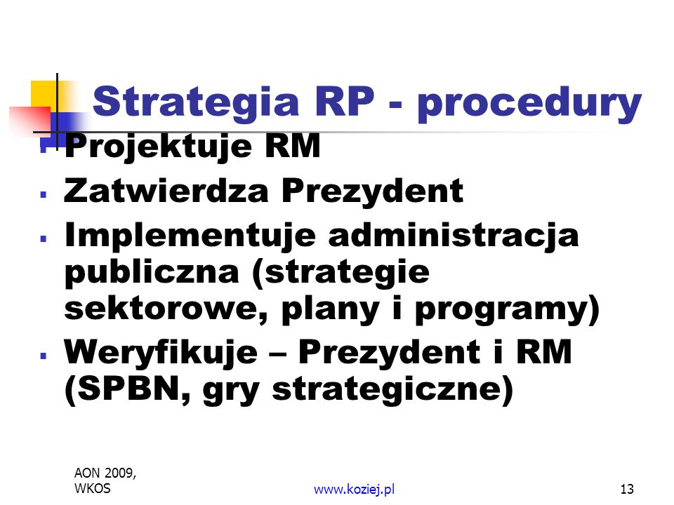 Strategia RP - procedury