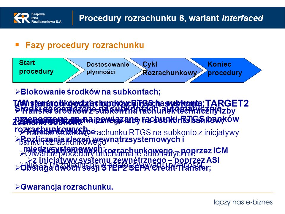 Procedury rozrachunku 6, wariant interfaced
