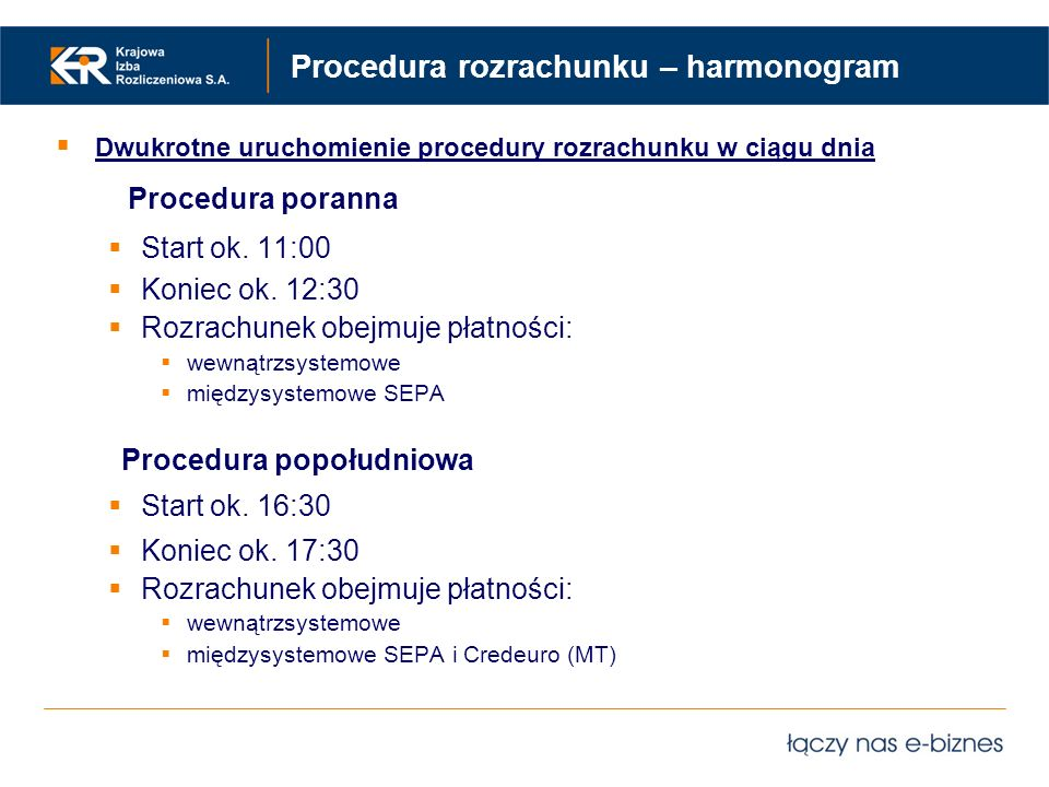 Procedura rozrachunku – harmonogram
