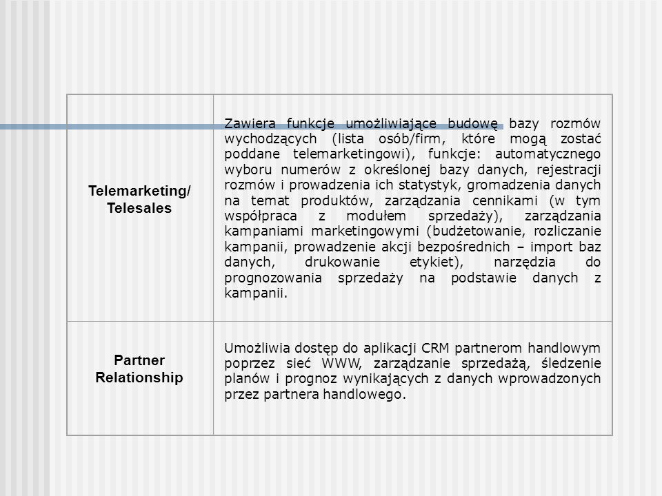 Telemarketing/ Telesales Partner Relationship