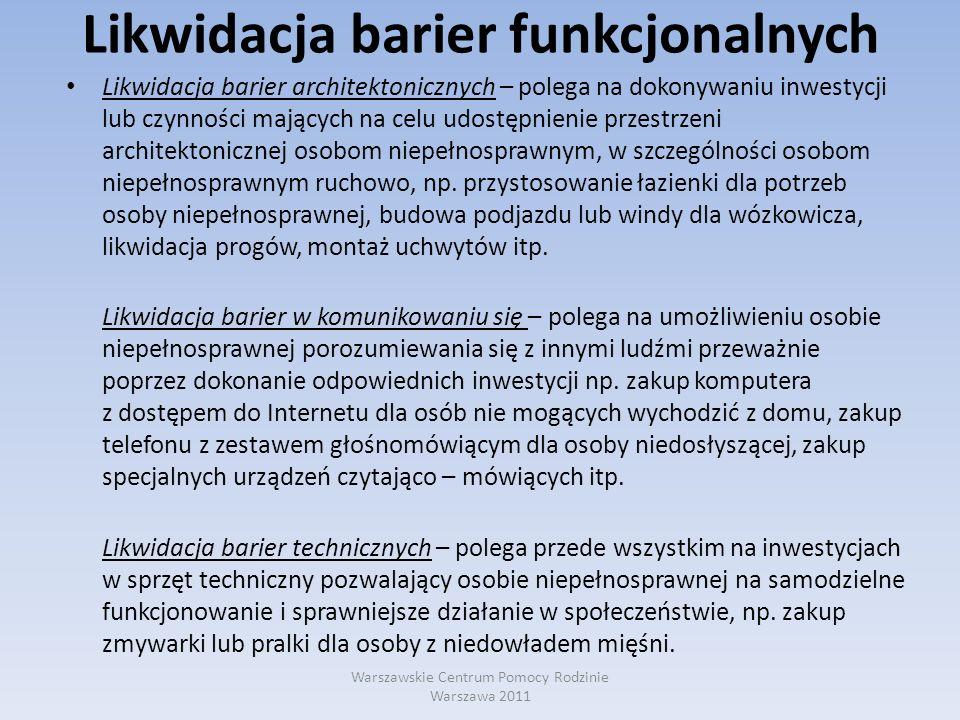 Likwidacja Barier Funkcjonalnych Jako Alternatywa Wobec