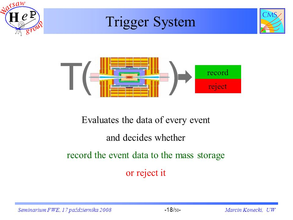 Trigger System Evaluates the data of every event and decides whether