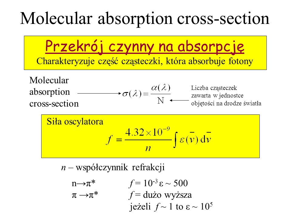 Molecular absorption cross-section