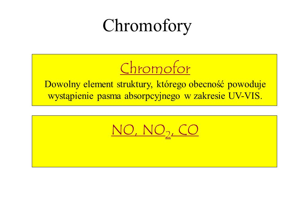 Chromofory Chromofor NO, NO2, CO
