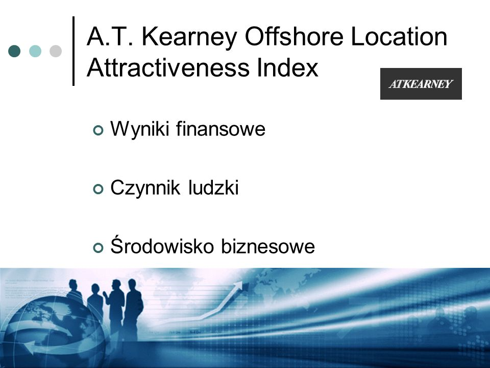A.T. Kearney Offshore Location Attractiveness Index