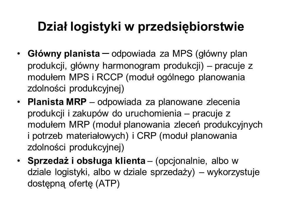 Logistyka produkcji dr in jacek rudnicki politechnika wrocawska dzia logistyki w przedsibiorstwie ccuart Gallery
