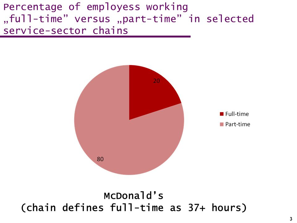 (chain defines full-time as 37+ hours)