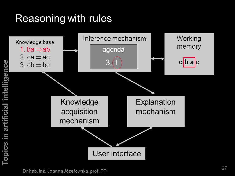 Reasoning with rules 3, 1 Knowledge acquisition mechanism