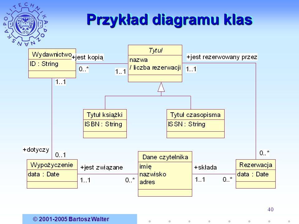 Modelowanie z wykorzystaniem uml ppt pobierz przykad diagramu klas ccuart Images