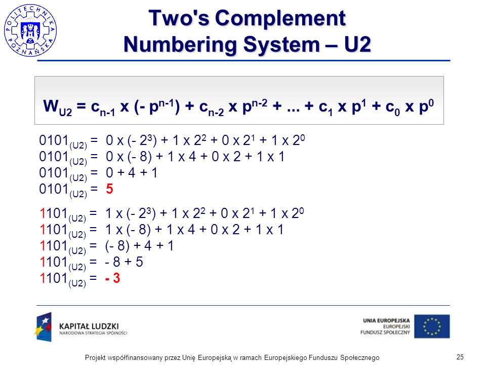 Two s Complement Numbering System – U2