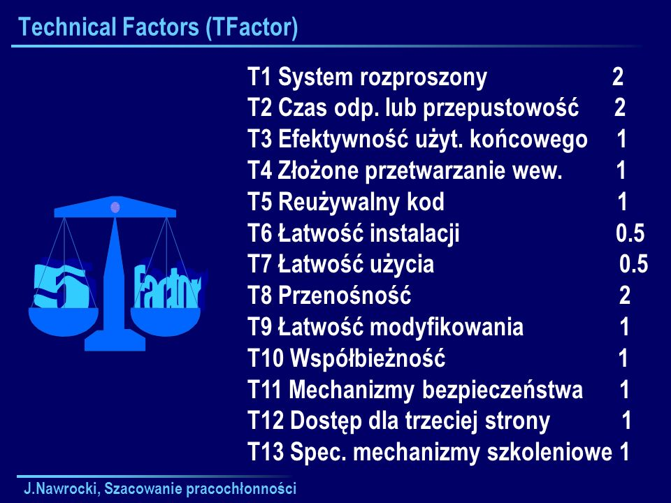 Technical Factors (TFactor)