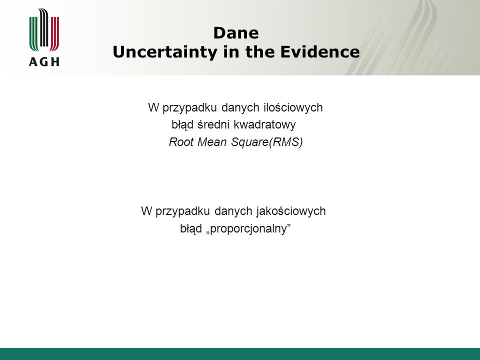 Uncertainty in the Evidence