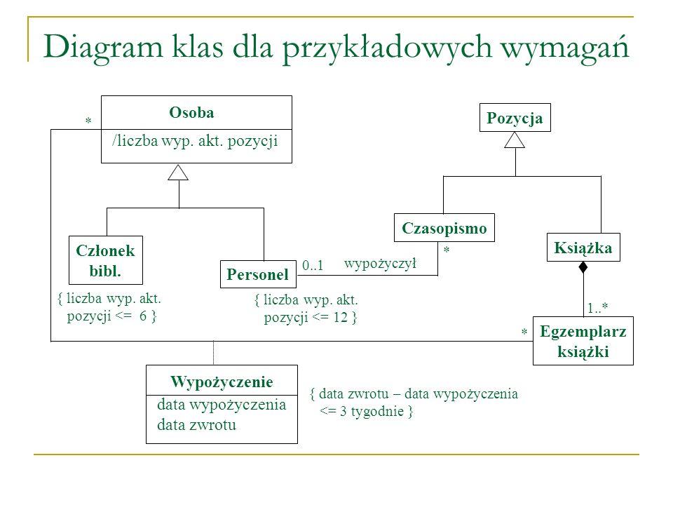 Analiza zorientowana obiektowo object oriented analysis ooa ppt 36 diagram klas dla przykadowych wymaga ccuart Images