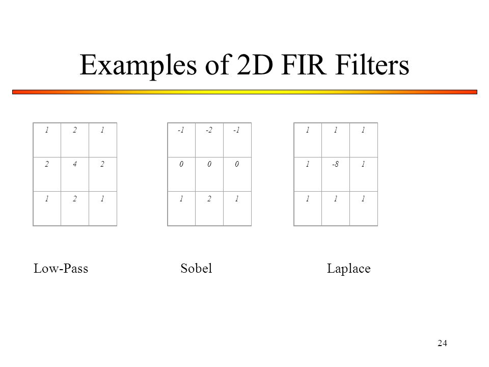 Examples of 2D FIR Filters