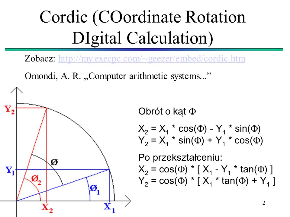 Cordic (COordinate Rotation DIgital Calculation)