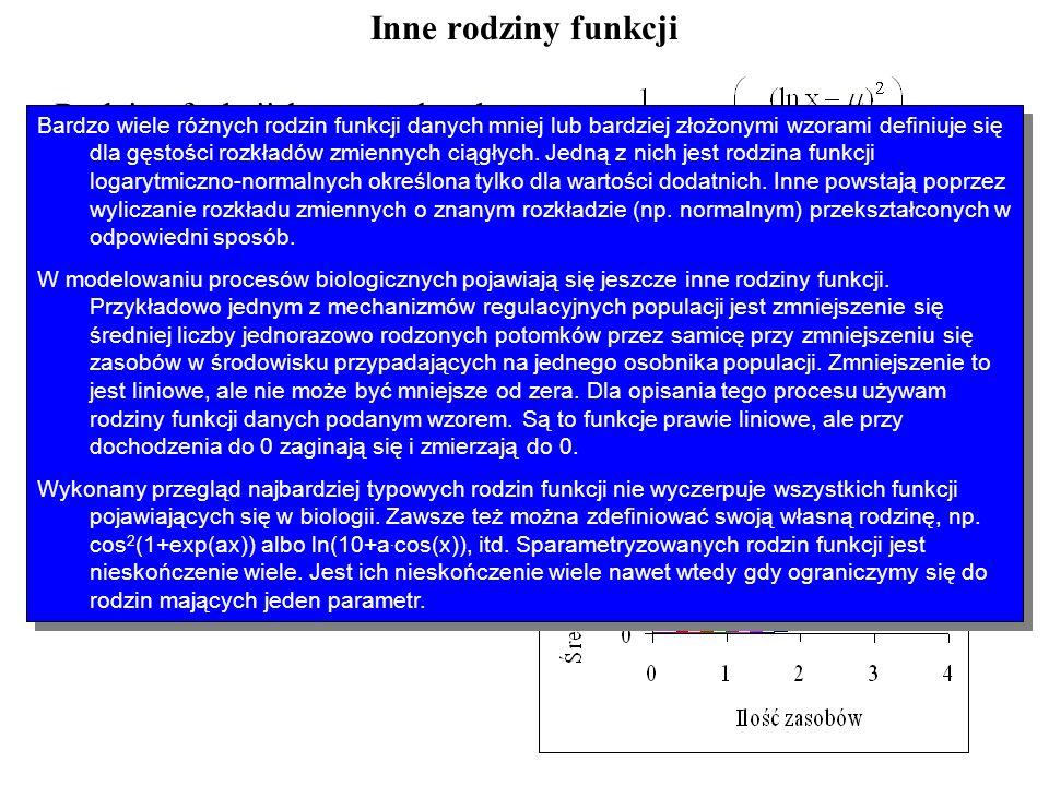 Wykład 3 Sparametryzowane rodziny funkcji - ppt pobierz