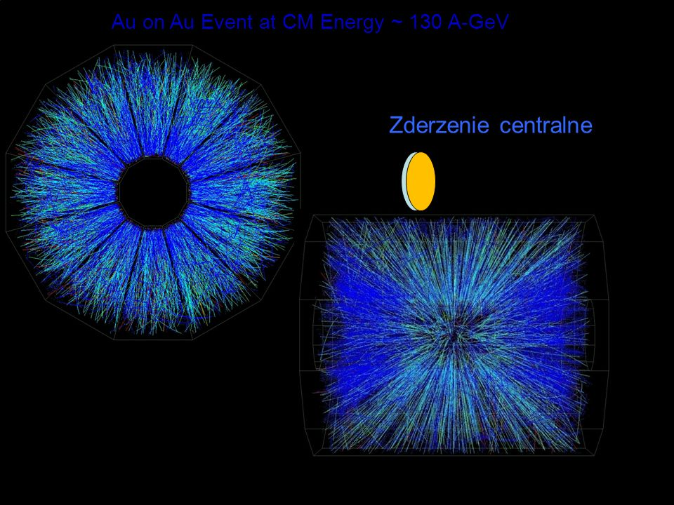 Au on Au Event at CM Energy ~ 130 A-GeV