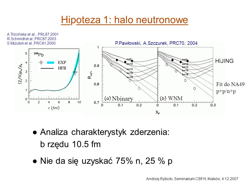 Hipoteza 1: halo neutronowe