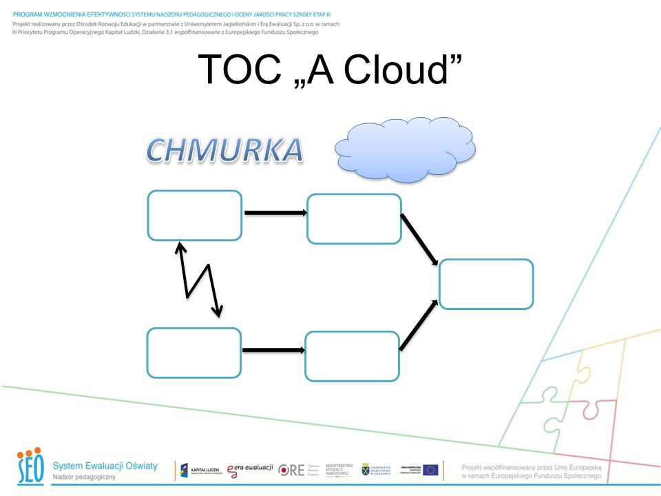 "TOC ""A Cloud"
