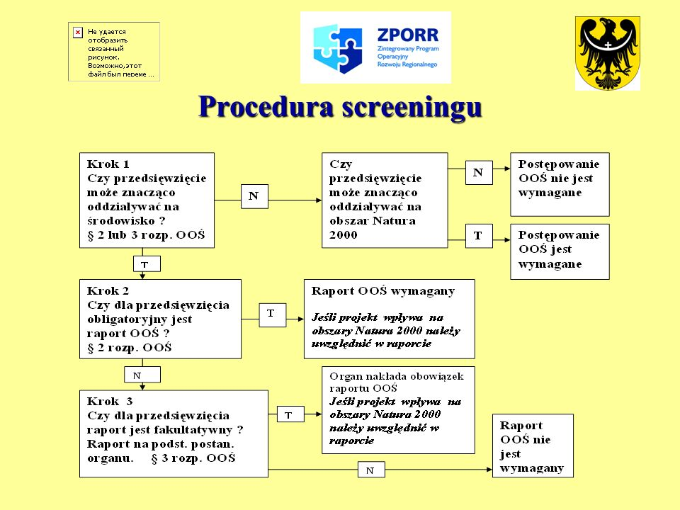 Procedura screeningu